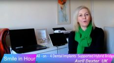 London UK Dental Implants